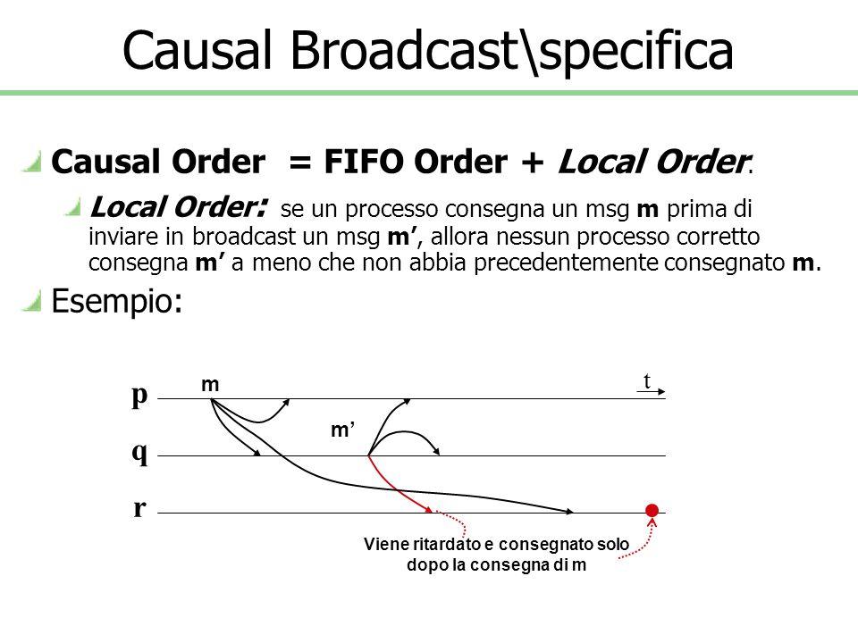 Causal Broadcast\ implementazioni Due implementazioni Un algoritmo blocking che usa vector clocks Un algoritmo non-blocking che usa il passato p1p1 p2p2 p3p3 COBcast(m 1 ) CObcast(m 2 ) COBcast(m 3 ) m 1 m 2 m 1,m 2, m 3 COdelv(m 1 ) COdelv(m 3 ) m 2 già COdelivered.