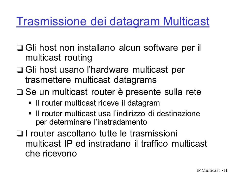 IP Multicast-11 Trasmissione dei datagram Multicast Gli host non installano alcun software per il multicast routing Gli host usano lhardware multicast