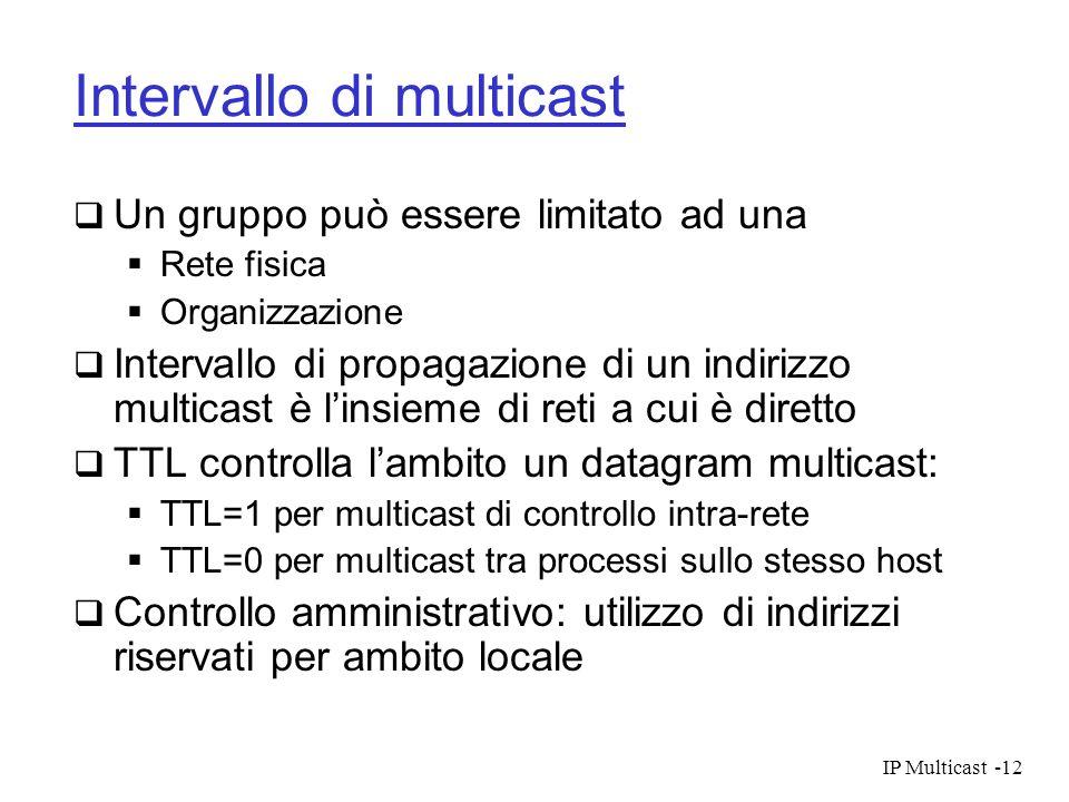 IP Multicast-12 Intervallo di multicast Un gruppo può essere limitato ad una Rete fisica Organizzazione Intervallo di propagazione di un indirizzo mul