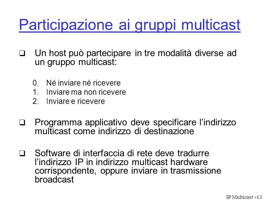 IP Multicast-13 Participazione ai gruppi multicast Un host può partecipare in tre modalità diverse ad un gruppo multicast: 0.Né inviare né ricevere In