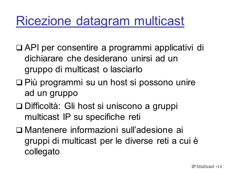 IP Multicast-14 Ricezione datagram multicast API per consentire a programmi applicativi di dichiarare che desiderano unirsi ad un gruppo di multicast