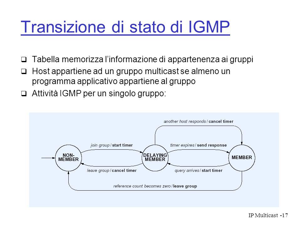 IP Multicast-17 Transizione di stato di IGMP Tabella memorizza linformazione di appartenenza ai gruppi Host appartiene ad un gruppo multicast se almen
