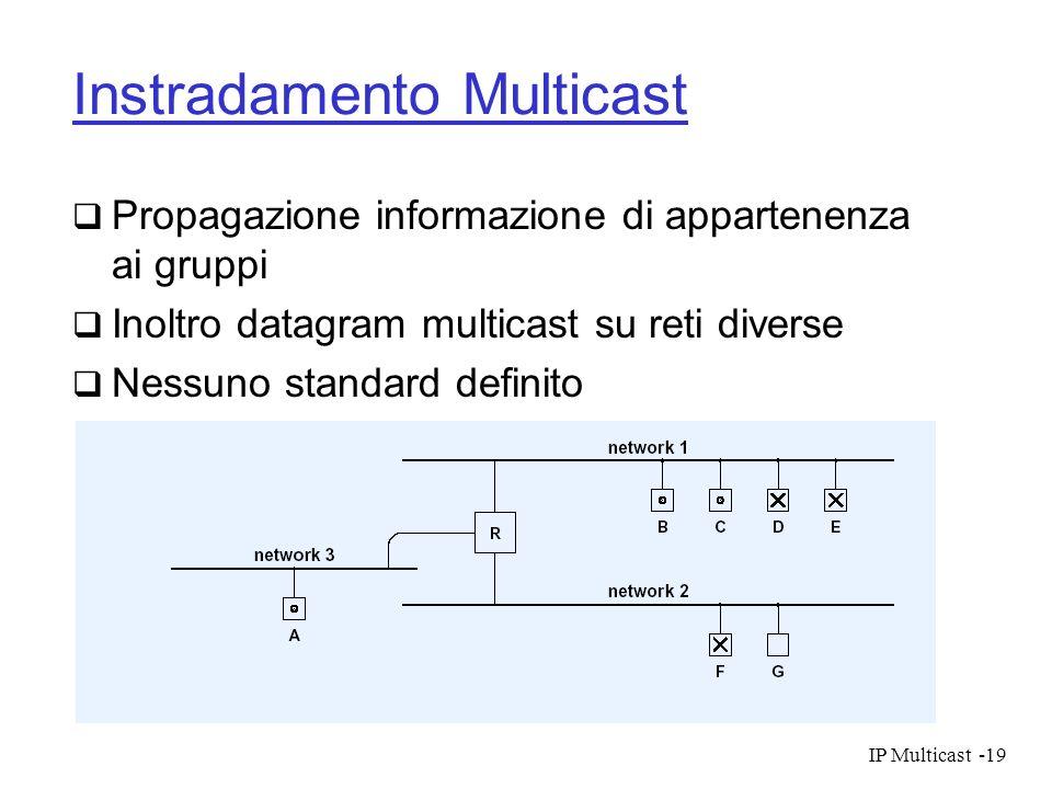 IP Multicast-19 Instradamento Multicast Propagazione informazione di appartenenza ai gruppi Inoltro datagram multicast su reti diverse Nessuno standar
