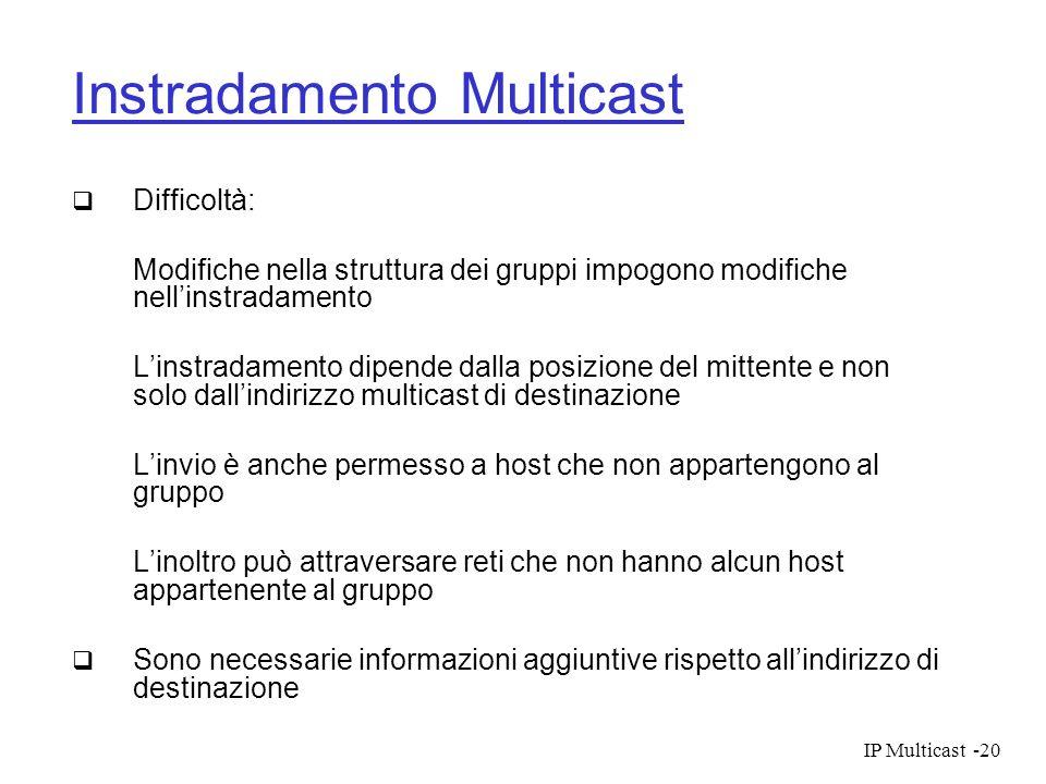 IP Multicast-20 Instradamento Multicast Difficoltà: Modifiche nella struttura dei gruppi impogono modifiche nellinstradamento Linstradamento dipende d