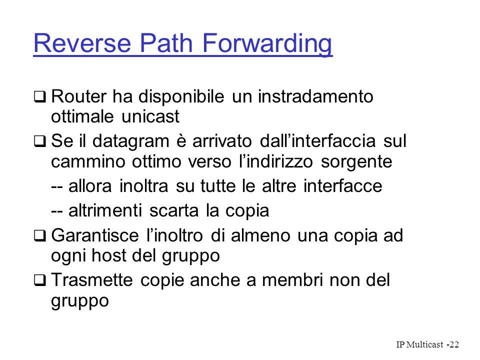 IP Multicast-22 Reverse Path Forwarding Router ha disponibile un instradamento ottimale unicast Se il datagram è arrivato dallinterfaccia sul cammino