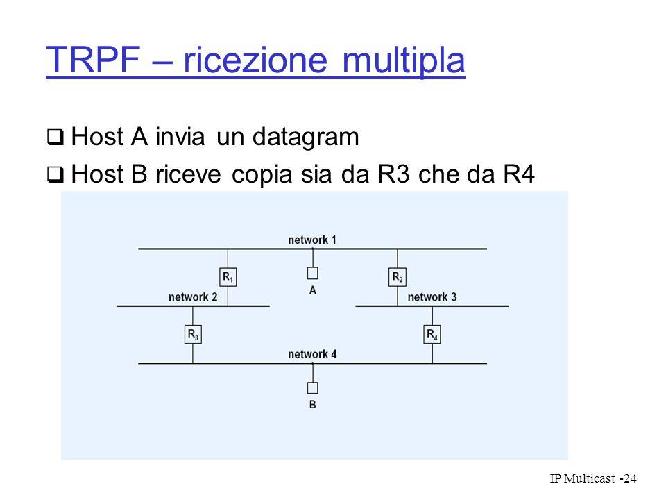 IP Multicast-24 TRPF – ricezione multipla Host A invia un datagram Host B riceve copia sia da R3 che da R4
