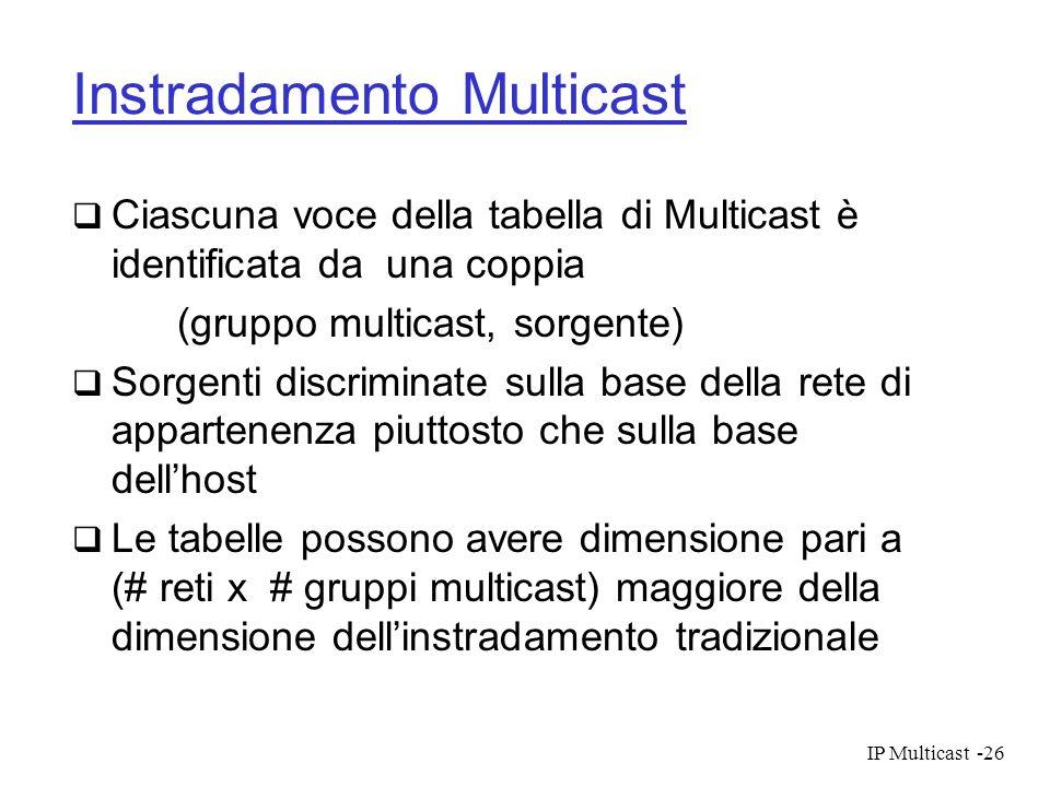 IP Multicast-26 Instradamento Multicast Ciascuna voce della tabella di Multicast è identificata da una coppia (gruppo multicast, sorgente) Sorgenti di