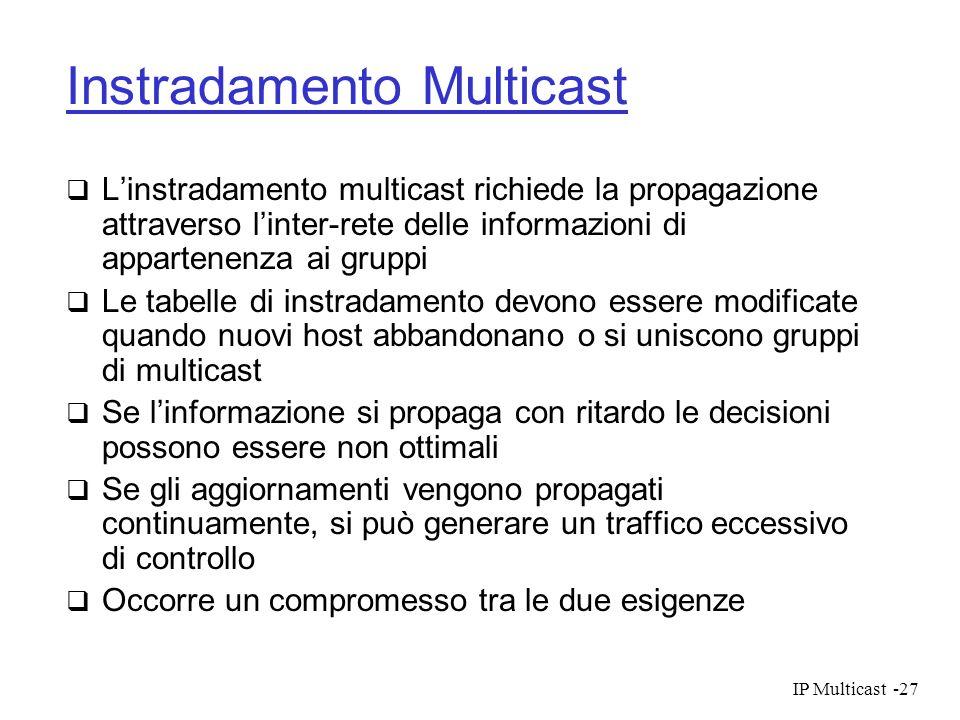 IP Multicast-27 Instradamento Multicast Linstradamento multicast richiede la propagazione attraverso linter-rete delle informazioni di appartenenza ai