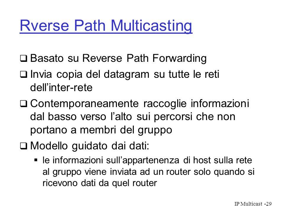 IP Multicast-29 Rverse Path Multicasting Basato su Reverse Path Forwarding Invia copia del datagram su tutte le reti dellinter-rete Contemporaneamente