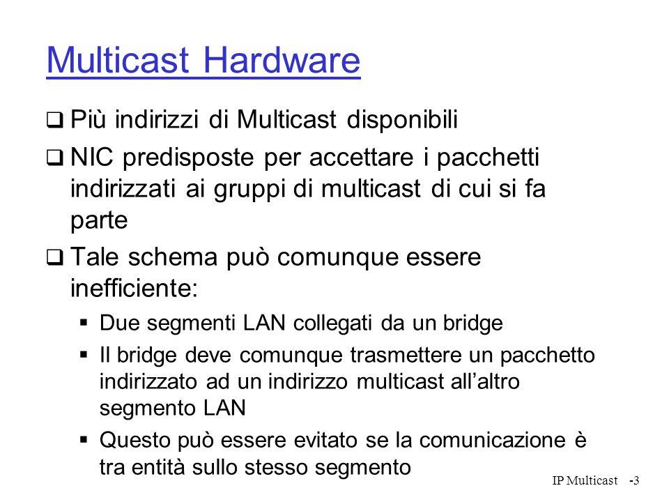 IP Multicast-3 Multicast Hardware Più indirizzi di Multicast disponibili NIC predisposte per accettare i pacchetti indirizzati ai gruppi di multicast