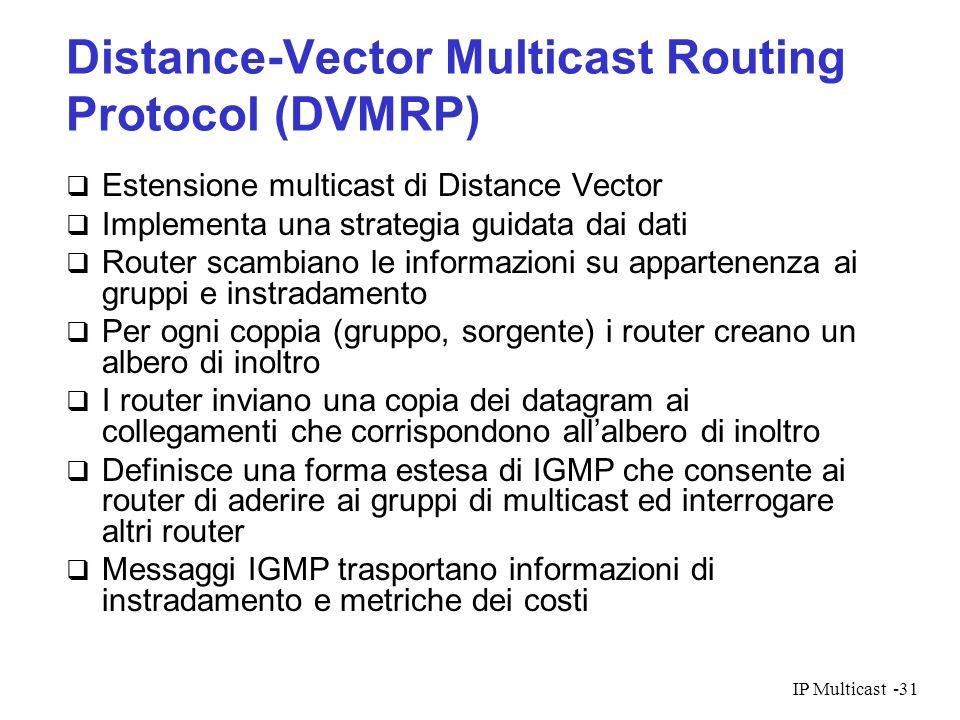 IP Multicast-31 Distance-Vector Multicast Routing Protocol (DVMRP) Estensione multicast di Distance Vector Implementa una strategia guidata dai dati R