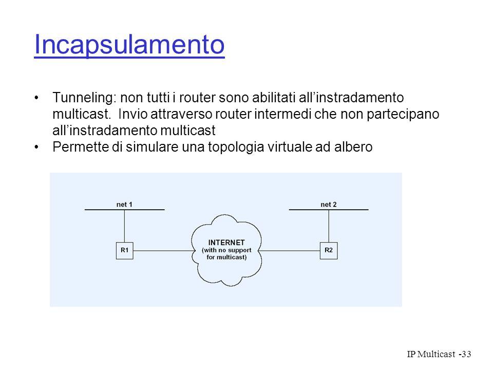 IP Multicast-33 Incapsulamento Tunneling: non tutti i router sono abilitati allinstradamento multicast. Invio attraverso router intermedi che non part
