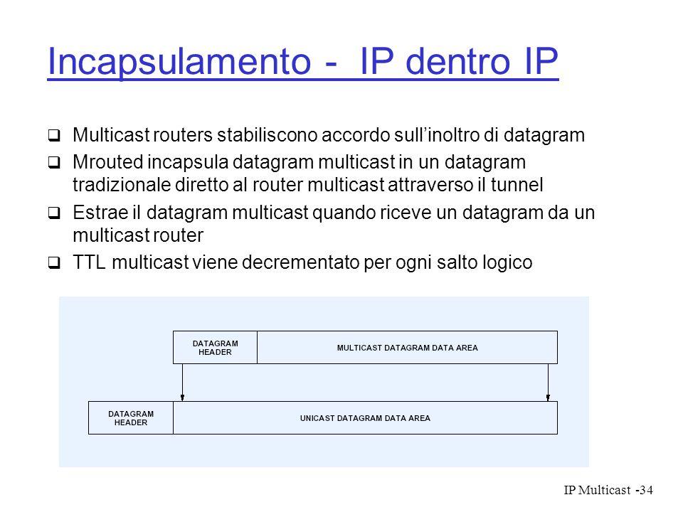 IP Multicast-34 Incapsulamento - IP dentro IP Multicast routers stabiliscono accordo sullinoltro di datagram Mrouted incapsula datagram multicast in u