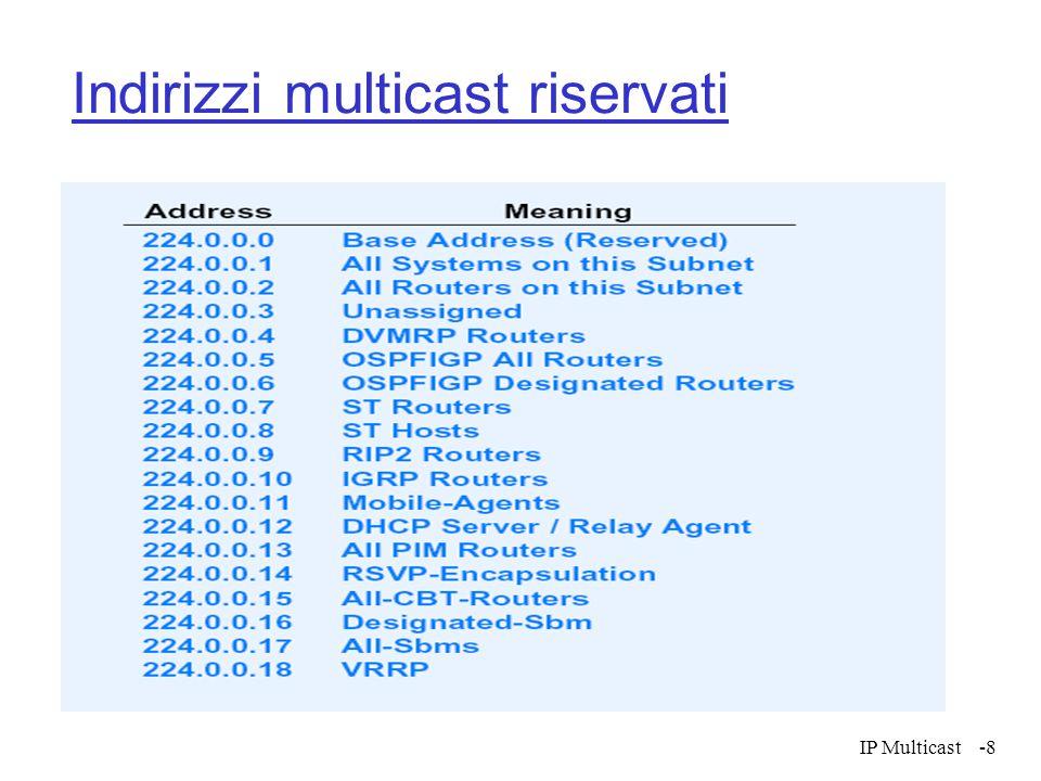 IP Multicast-8 Indirizzi multicast riservati