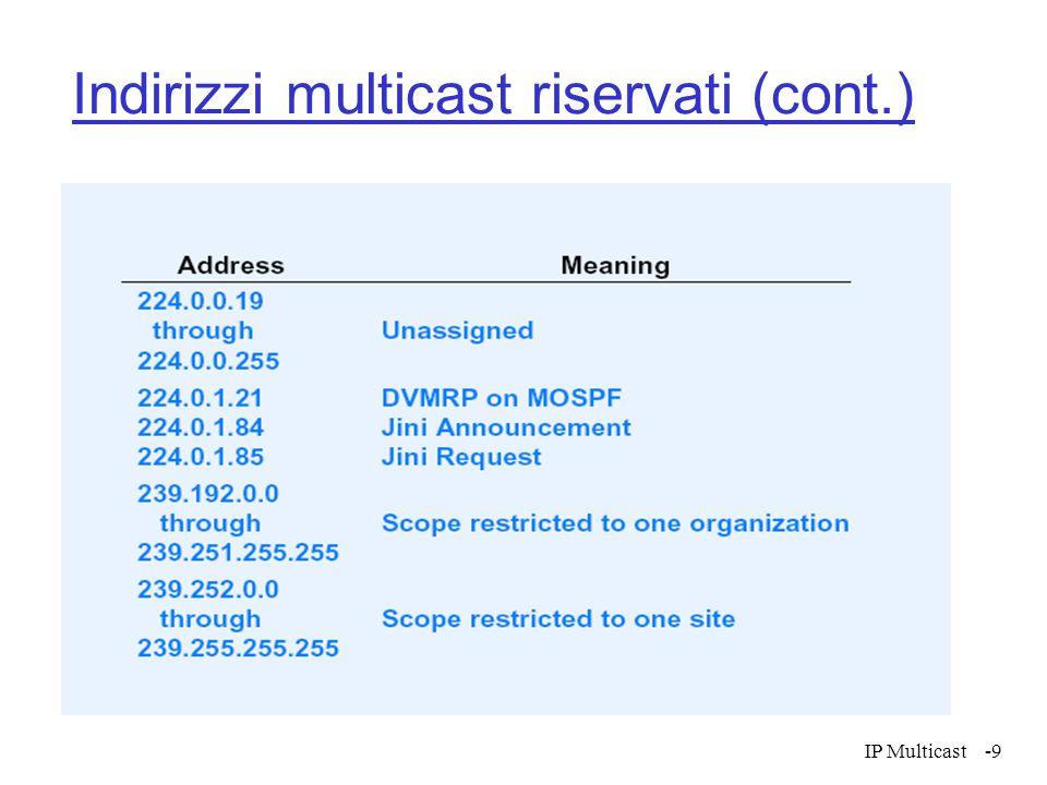 IP Multicast-9 Indirizzi multicast riservati (cont.)