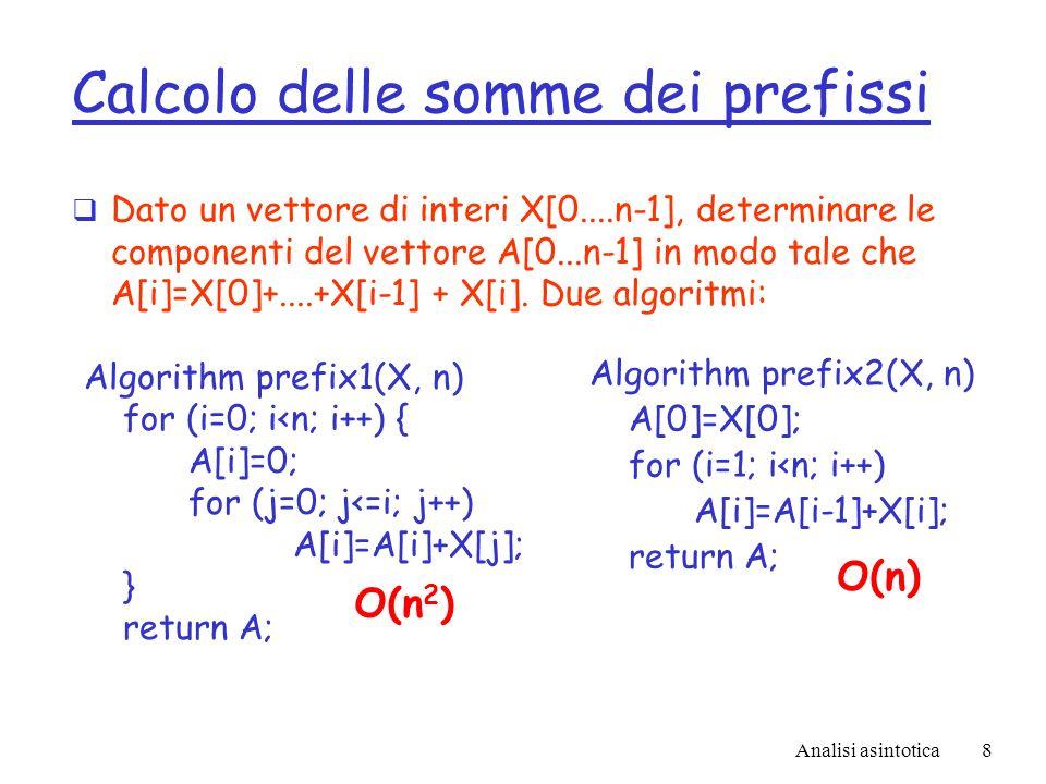 Analisi asintotica8 Calcolo delle somme dei prefissi Dato un vettore di interi X[0....n-1], determinare le componenti del vettore A[0...n-1] in modo tale che A[i]=X[0]+....+X[i-1] + X[i].