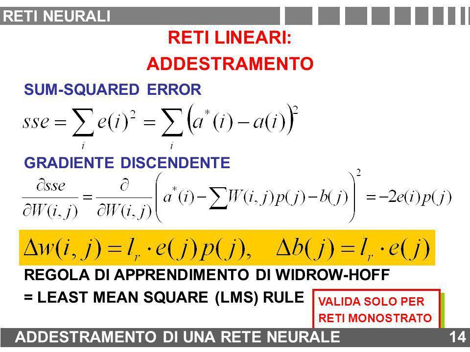 RETI LINEARI: ADDESTRAMENTO REGOLA DI APPRENDIMENTO DI WIDROW-HOFF = LEAST MEAN SQUARE (LMS) RULE SUM-SQUARED ERROR GRADIENTE DISCENDENTE VALIDA SOLO