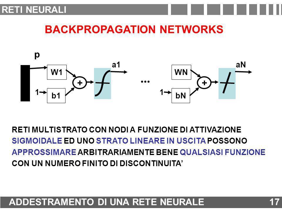 BACKPROPAGATION NETWORKS p W1 b1 1 + a1 WN bN 1 + aN... RETI MULTISTRATO CON NODI A FUNZIONE DI ATTIVAZIONE SIGMOIDALE ED UNO STRATO LINEARE IN USCITA