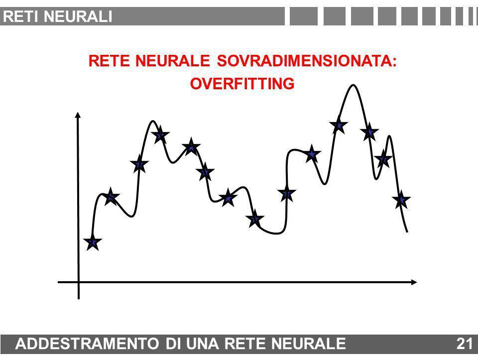 RETE NEURALE SOVRADIMENSIONATA: OVERFITTING RETI NEURALI 21 ADDESTRAMENTO DI UNA RETE NEURALE 21