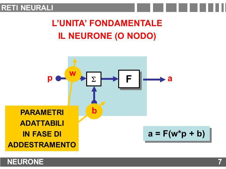 LUNITA FONDAMENTALE IL NEURONE (O NODO) F F p a a = F(w*p + b) PARAMETRI ADATTABILI IN FASE DI ADDESTRAMENTO w b 7 NEURONE 7 RETI NEURALI