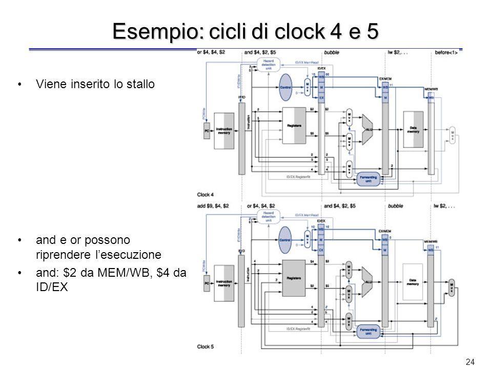 23 Esempio: cicli di clock 2 e 3 and: entra nella pipeline Nessuna criticità lw: In ID/EX vengono scritti $1, 1 e 2 (numeri dei registri) or: entra ne