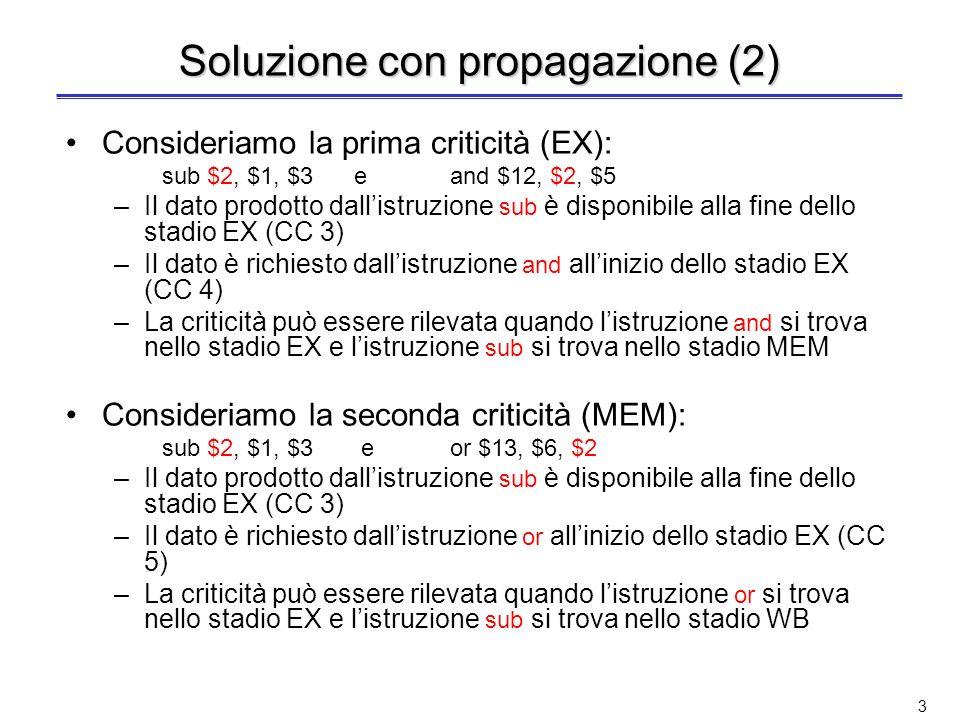 3 Soluzione con propagazione (2) Consideriamo la prima criticità (EX): sub $2, $1, $3eand $12, $2, $5 –Il dato prodotto dallistruzione sub è disponibile alla fine dello stadio EX (CC 3) –Il dato è richiesto dallistruzione and allinizio dello stadio EX (CC 4) –La criticità può essere rilevata quando listruzione and si trova nello stadio EX e listruzione sub si trova nello stadio MEM Consideriamo la seconda criticità (MEM): sub $2, $1, $3 e or $13, $6, $2 –Il dato prodotto dallistruzione sub è disponibile alla fine dello stadio EX (CC 3) –Il dato è richiesto dallistruzione or allinizio dello stadio EX (CC 5) –La criticità può essere rilevata quando listruzione or si trova nello stadio EX e listruzione sub si trova nello stadio WB