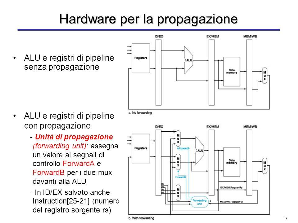 7 Hardware per la propagazione ALU e registri di pipeline senza propagazione ALU e registri di pipeline con propagazione - Unità di propagazione (forwarding unit): assegna un valore ai segnali di controllo ForwardA e ForwardB per i due mux davanti alla ALU - In ID/EX salvato anche Instruction[25-21] (numero del registro sorgente rs)