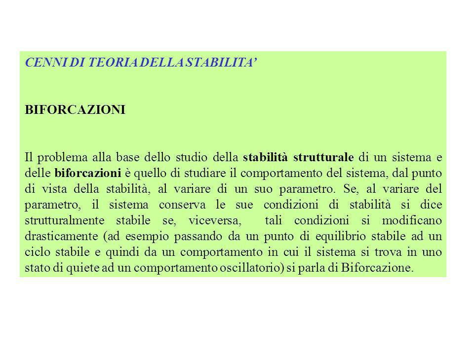 CENNI DI TEORIA DELLA STABILITA BIFORCAZIONI Il problema alla base dello studio della stabilità strutturale di un sistema e delle biforcazioni è quell