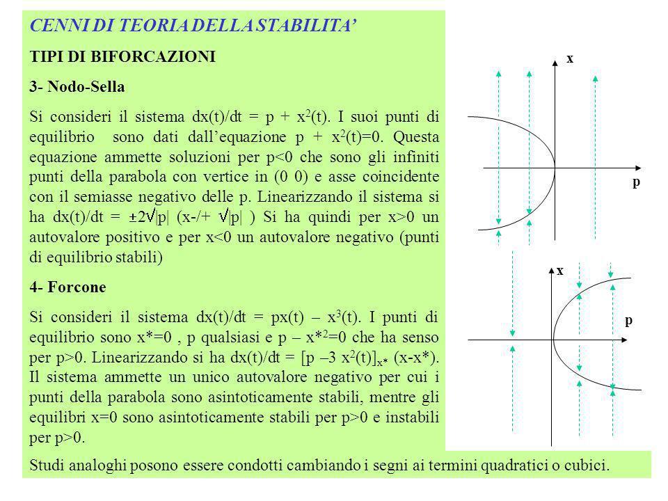 CENNI DI TEORIA DELLA STABILITA TIPI DI BIFORCAZIONI 3- Nodo-Sella Si consideri il sistema dx(t)/dt = p + x 2 (t). I suoi punti di equilibrio sono dat