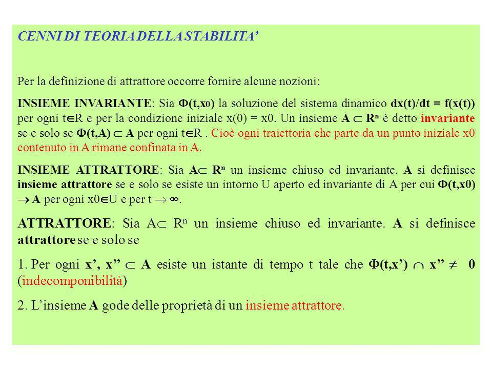 CENNI DI TEORIA DELLA STABILITA Per la definizione di attrattore occorre fornire alcune nozioni: INSIEME INVARIANTE: Sia (t,x 0 ) la soluzione del sis