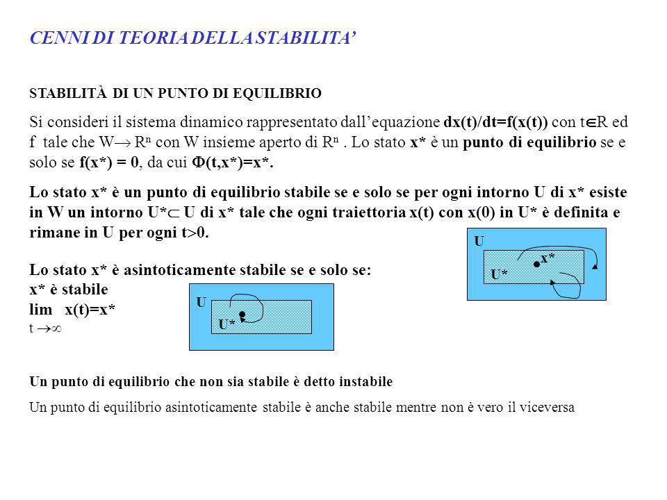 CENNI DI TEORIA DELLA STABILITA STABILITÀ DI UN PUNTO DI EQUILIBRIO La stabilità di un punto di equilibrio x* può essere analizzata studiando il segno degli autovalori della matrice A, se il sistema è lineare, o il segno degli autovalori della matrice Jacobiana J = f/ x x* del sistema linearizzato nellintorno del punto di equilibrio x*.
