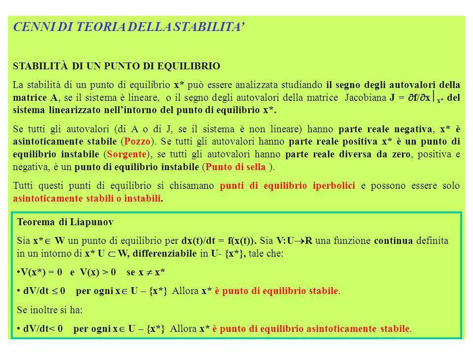 CENNI DI TEORIA DELLA STABILITA STABILITÀ DI UN PUNTO DI EQUILIBRIO La stabilità di un punto di equilibrio x* può essere analizzata studiando il segno