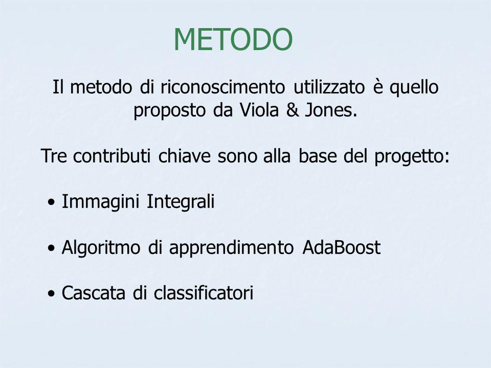 METODO Il metodo di riconoscimento utilizzato è quello proposto da Viola & Jones.