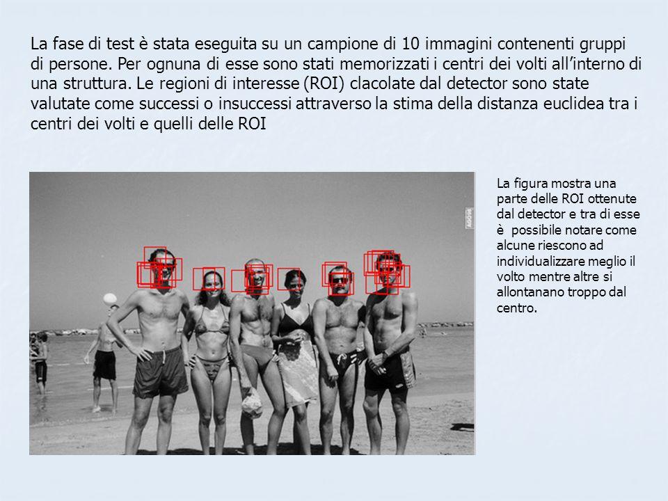 La fase di test è stata eseguita su un campione di 10 immagini contenenti gruppi di persone.