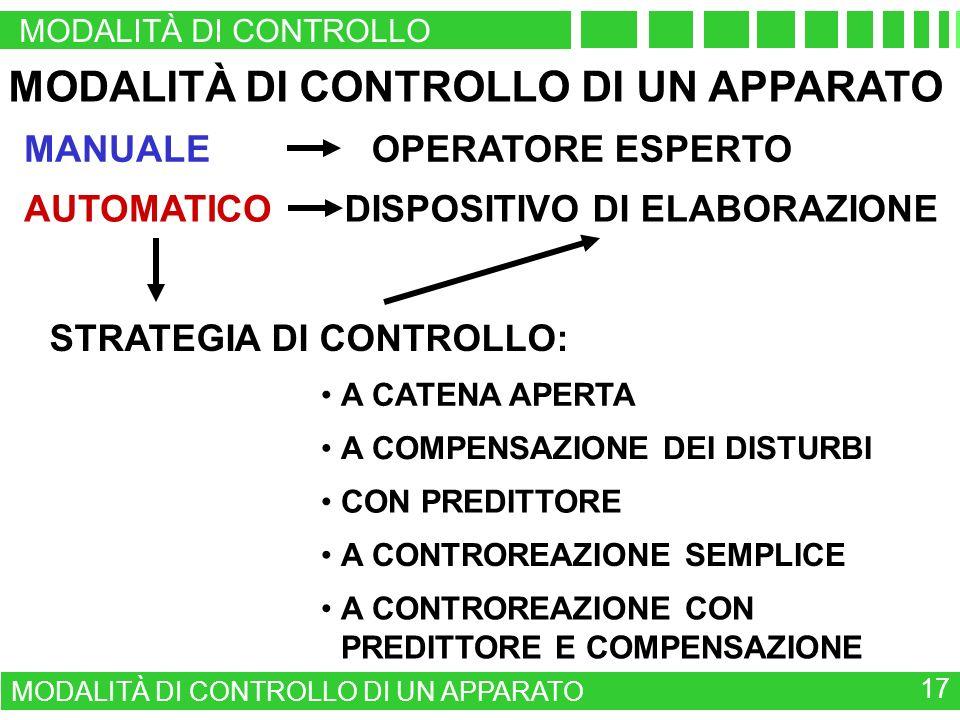 MANUALEOPERATORE ESPERTO A CONTROREAZIONE CON PREDITTORE E COMPENSAZIONE AUTOMATICODISPOSITIVO DI ELABORAZIONE STRATEGIA DI CONTROLLO: MODALITÀ DI CONTROLLO DI UN APPARATO A CATENA APERTA A COMPENSAZIONE DEI DISTURBI CON PREDITTORE A CONTROREAZIONE SEMPLICE MODALITÀ DI CONTROLLO DI UN APPARATO 17 MODALITÀ DI CONTROLLO
