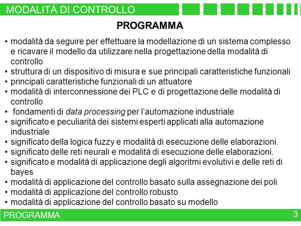 MODALITÀ DI CONTROLLO PROGRAMMA 3 modalità da seguire per effettuare la modellazione di un sistema complesso e ricavare il modello da utilizzare nella