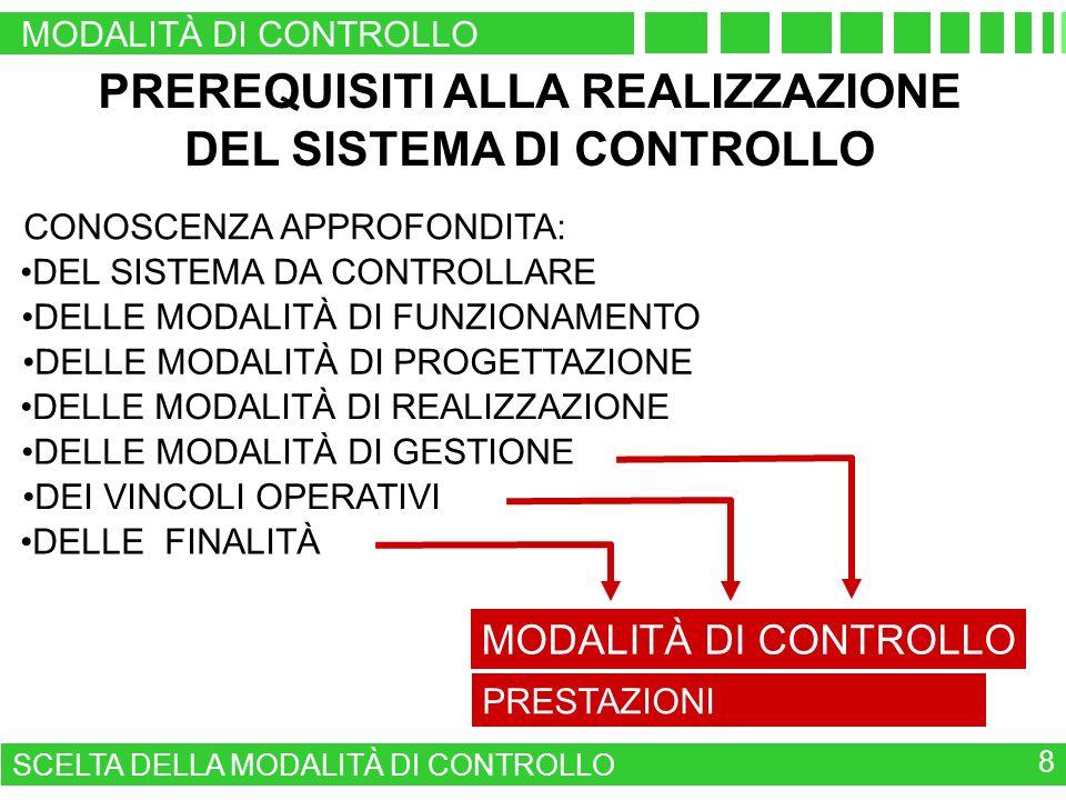 MODALITÀ DI CONTROLLO PREREQUISITI ALLA REALIZZAZIONE DEL SISTEMA DI CONTROLLO DEL SISTEMA DA CONTROLLARE MODALITÀ DI CONTROLLO CONOSCENZA APPROFONDITA: DELLE MODALITÀ DI FUNZIONAMENTO DELLE MODALITÀ DI PROGETTAZIONE DELLE MODALITÀ DI REALIZZAZIONE DELLE MODALITÀ DI GESTIONE DEI VINCOLI OPERATIVI DELLE FINALITÀ PRESTAZIONI SCELTA DELLA MODALITÀ DI CONTROLLO 8 MODALITÀ DI CONTROLLO