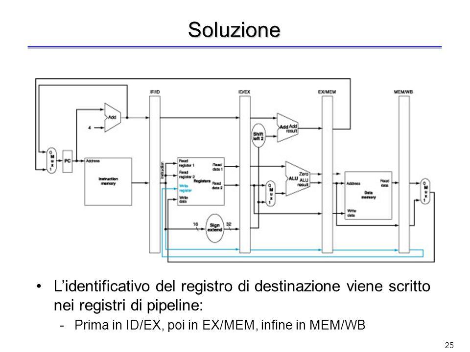 24 Caccia allerrore nel caso di load…(2/2) Quale registro di destinazione viene scritto? -Il registro IF/ID contiene unistruzione successiva a lw Solu