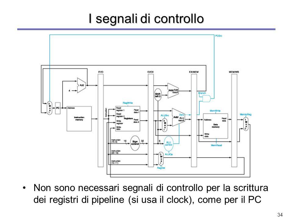 33 Controllo dellunità con pipeline I dati viaggiano attraverso gli stadi della pipeline Tutti i dati appartenenti ad unistruzione devono essere mante