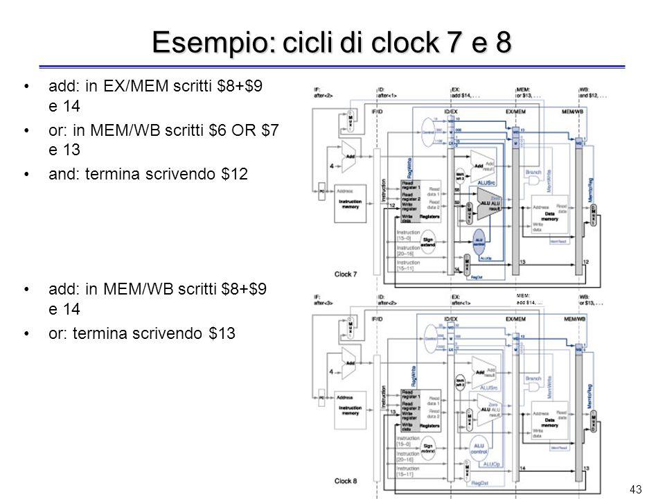 42 Esempio: cicli di clock 5 e 6 add: entra nella pipeline or: in ID/EX scritti $6, $7, e 13 (numero del registro di destinazione) and: in EX/MEM scri