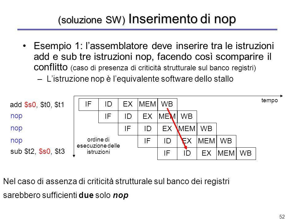 51 Soluzioni per criticità sui dati Soluzioni di tipo software –Inserimento di istruzioni nop (no operation) Peggiora il throughput –Riordino delle is