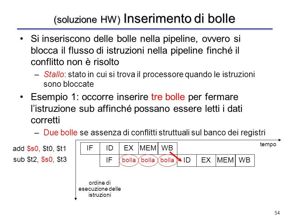 53 (soluzione SW) Riordino delle istruzioni Lassemblatore riordina le istruzioni in modo da impedire che istruzioni correlate siano troppo vicine Lass