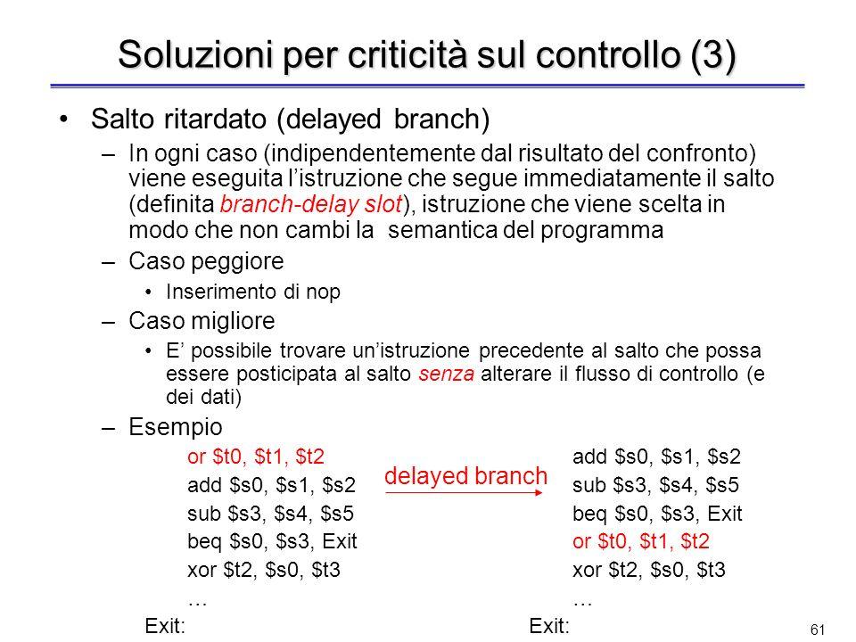 60 Soluzioni per criticità sul controllo (2) Predizione del salto –Tecniche di predizione statica Es.: si predice che il salto non sia eseguito (untak