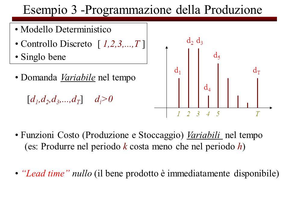 Esempio 3 -Programmazione della Produzione Modello Deterministico Controllo Discreto [ 1,2,3,...,T ] Singlo bene Domanda Variabile nel tempo dTdT d5d5