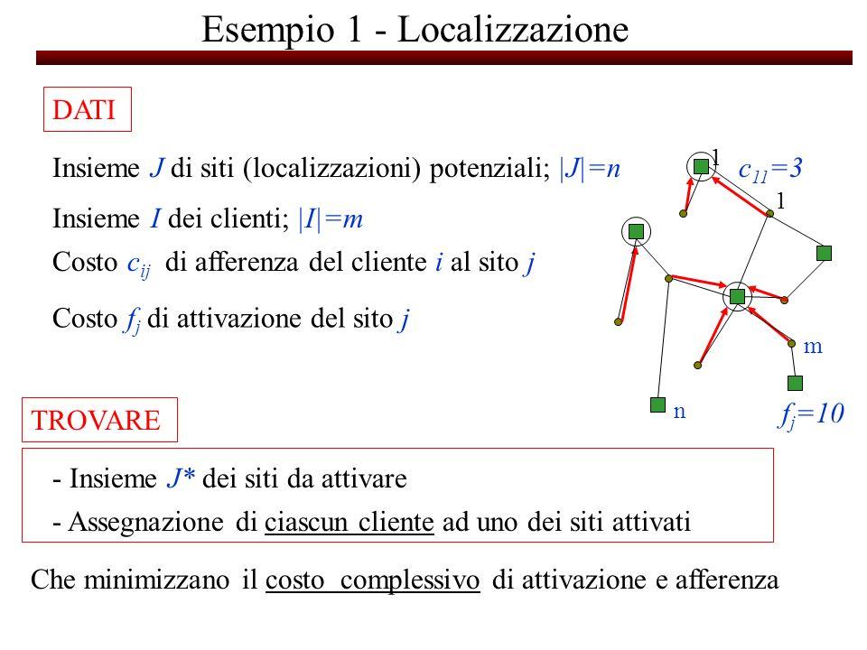 Esempio 1 - Localizzazione DATI Insieme J di siti (localizzazioni) potenziali; |J|=n 1 n Insieme I dei clienti; |I|=m 1 m Costo f j di attivazione del