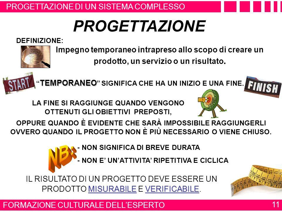 FORMAZIONE CULTURALE DELLESPERTO 10 PROGETTAZIONE DI UN SISTEMA COMPLESSO Richieste dei cacciatori di teste Corretto impiego della lingua italiana e p