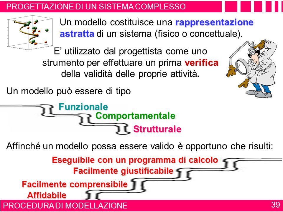 CONCETTO DI MODELLO 38 PROGETTAZIONE DI UN SISTEMA COMPLESSO Modello verifica esperimento Il Modello di un sistema è un oggetto, diverso dal sistema,