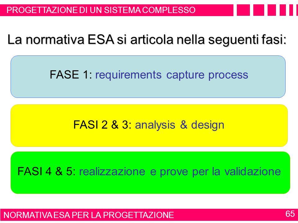 LO STANDARD DI PROGETTAZIONE ESA-PSS05 64 Lo standard di progettazione ESA-PSS05 norme standardserie di norme standard di sviluppo e di ingegneria del