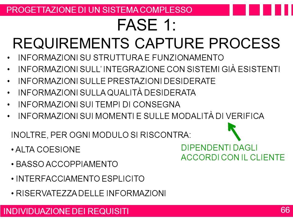 NORMATIVA ESA PER LA PROGETTAZIONE 65 FASE 1: requirements capture process La normativa ESA si articola nella seguenti fasi: FASI 2 & 3: analysis & de