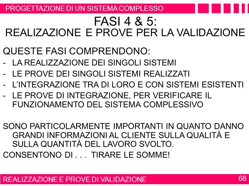 ANALISI E PROGETTAZIONE 67 FASI 2 & 3: ANALYSIS & DESIGN 1)DEFINIZIONE ATTIVITÀ (ACTIVITY DIAGRAM) 2)ANALISI SISTEMA (CLASS DIAGRAM) 3)CORRELAZIONE TR